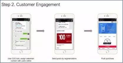 微信公众平台的用户互动