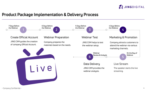 JINGdigital Webinar Product Package Implementation & Delivery Process